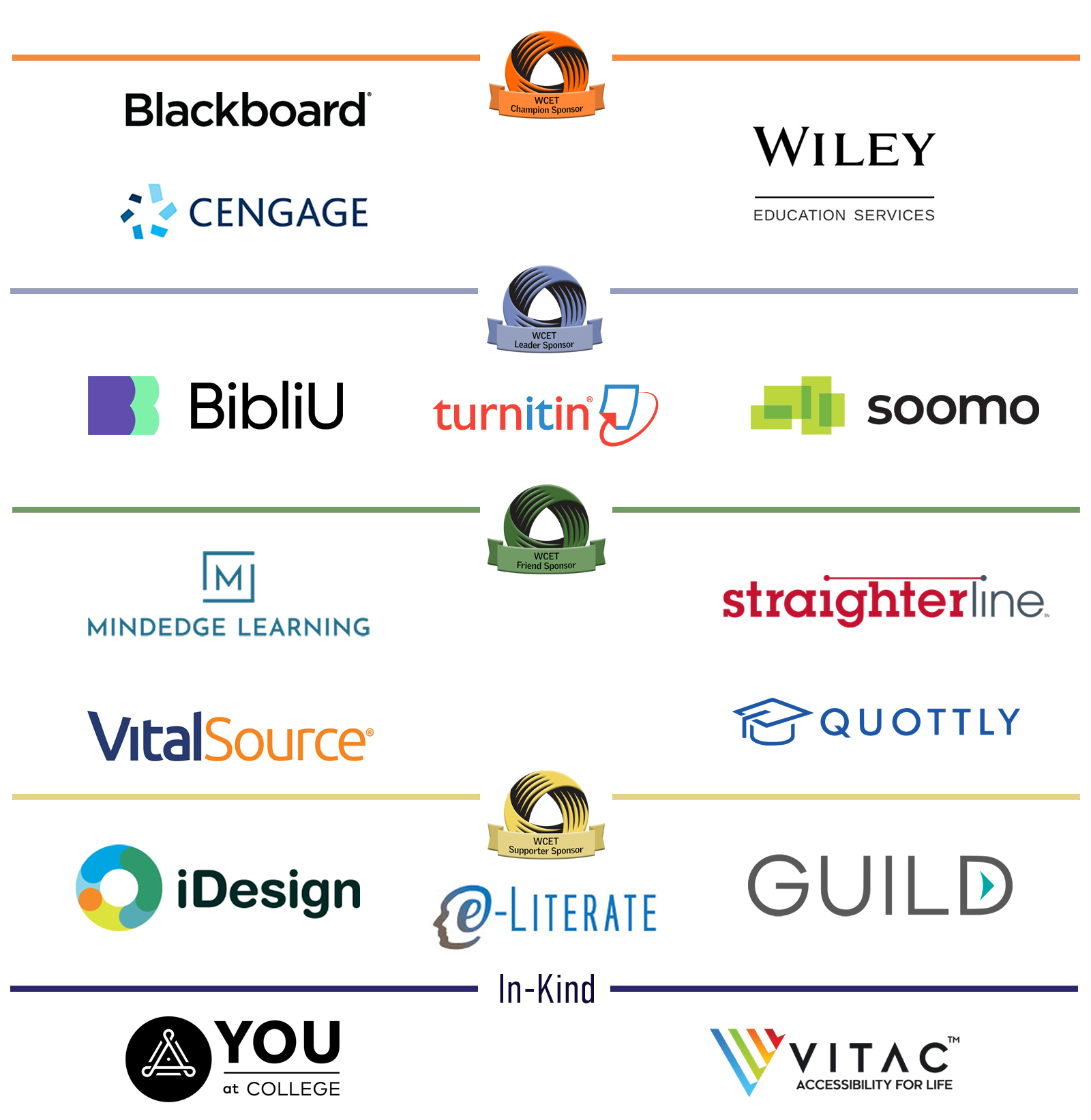 image of WCET sponsor logos: Blackboard, Cengage, Wiley Ed, BibliU, Turnitin, Soomo, Mindedge Learning, Straighterline, VitalSource, Quottly, iDesign, e-Literate, Guild, You at College, VITAC.